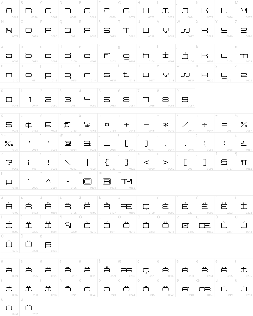 Game Font 7 Character Map