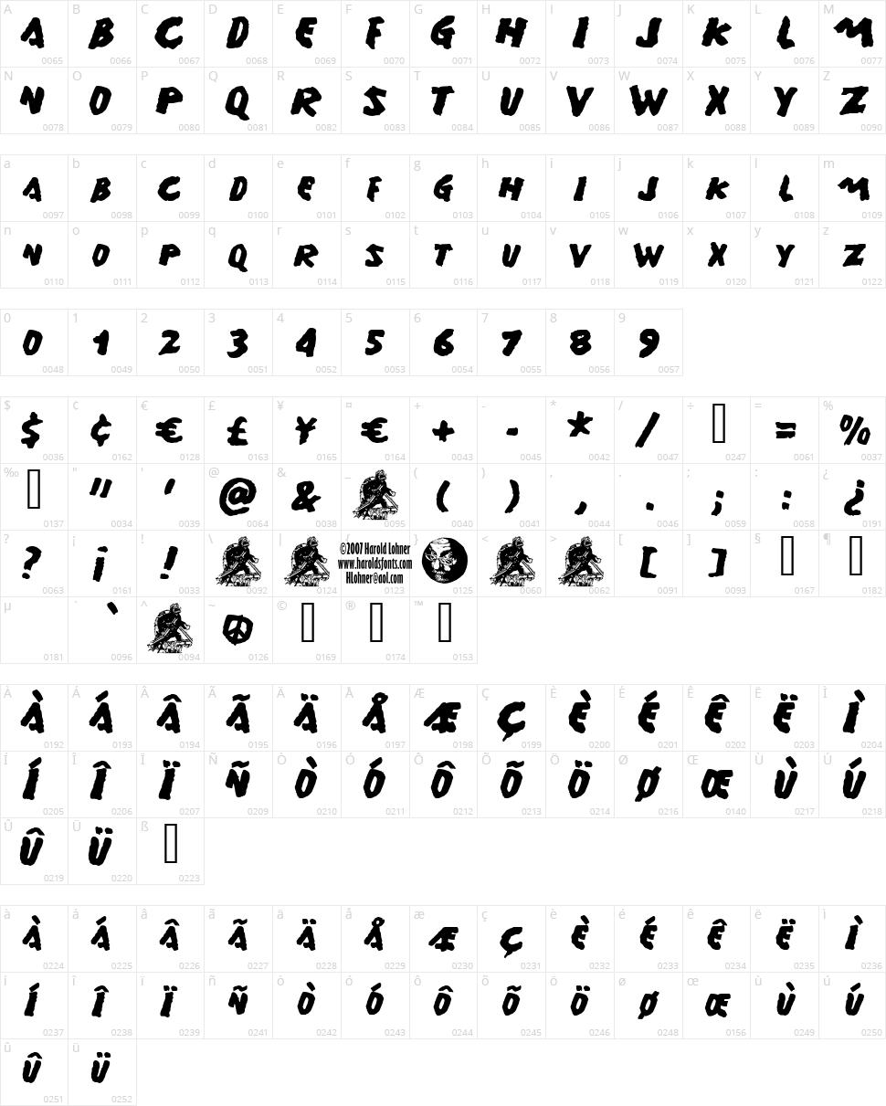 Gamera Character Map