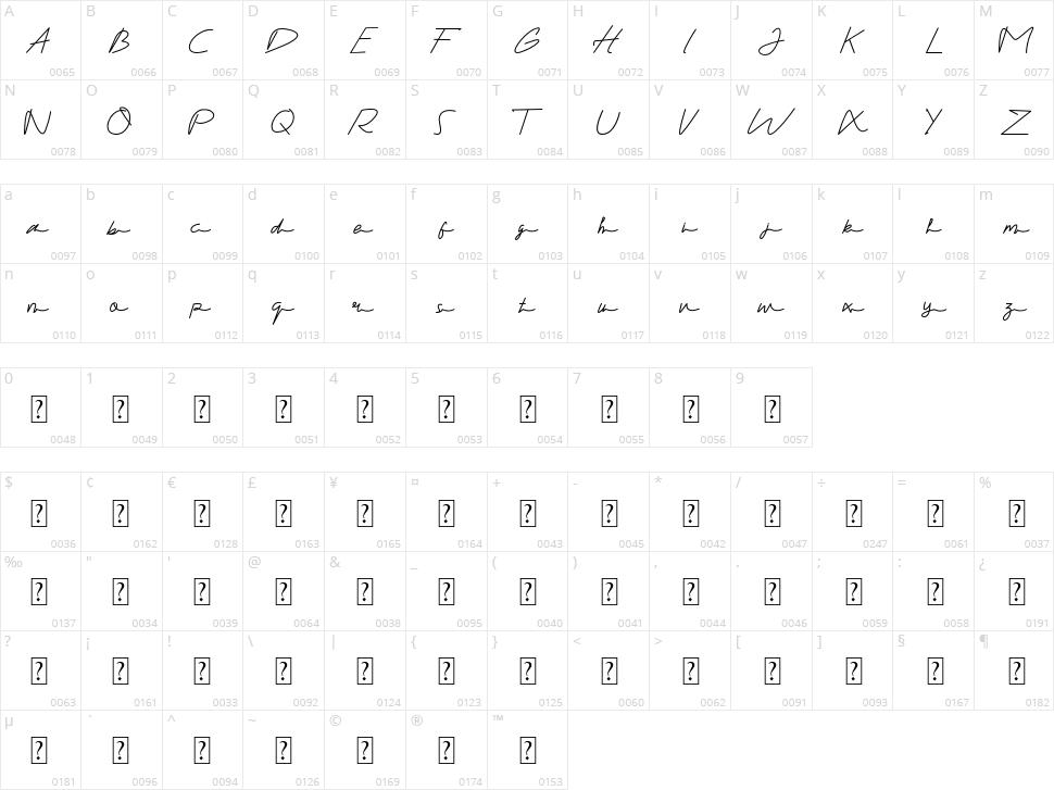 Gandhewa Signature Character Map