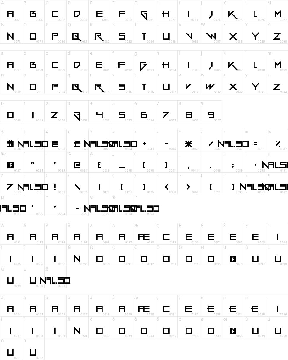 Gang Wolfik Character Map