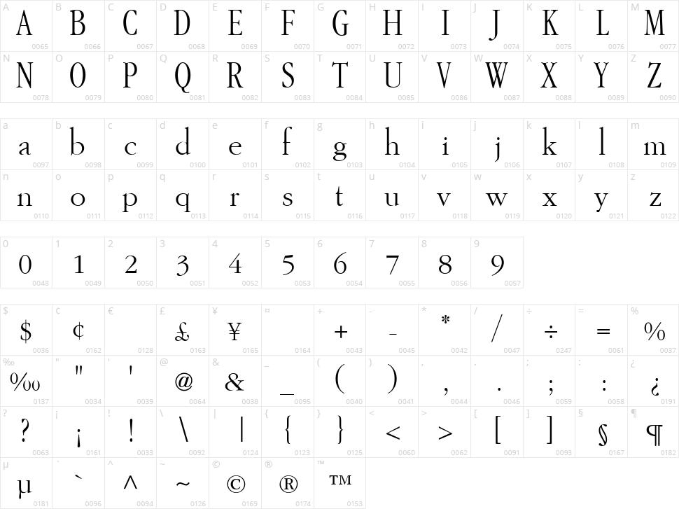 Gar-A-Mond Tall Character Map