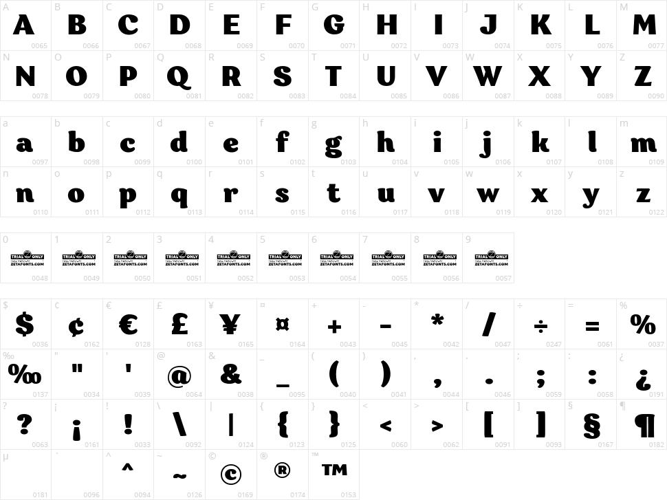 Garbata Character Map