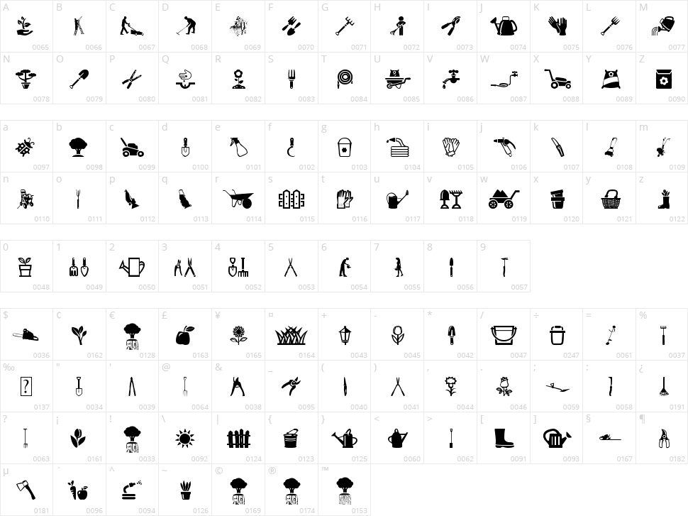 Garden Icons Character Map