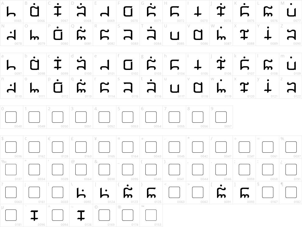 Gargish Character Map