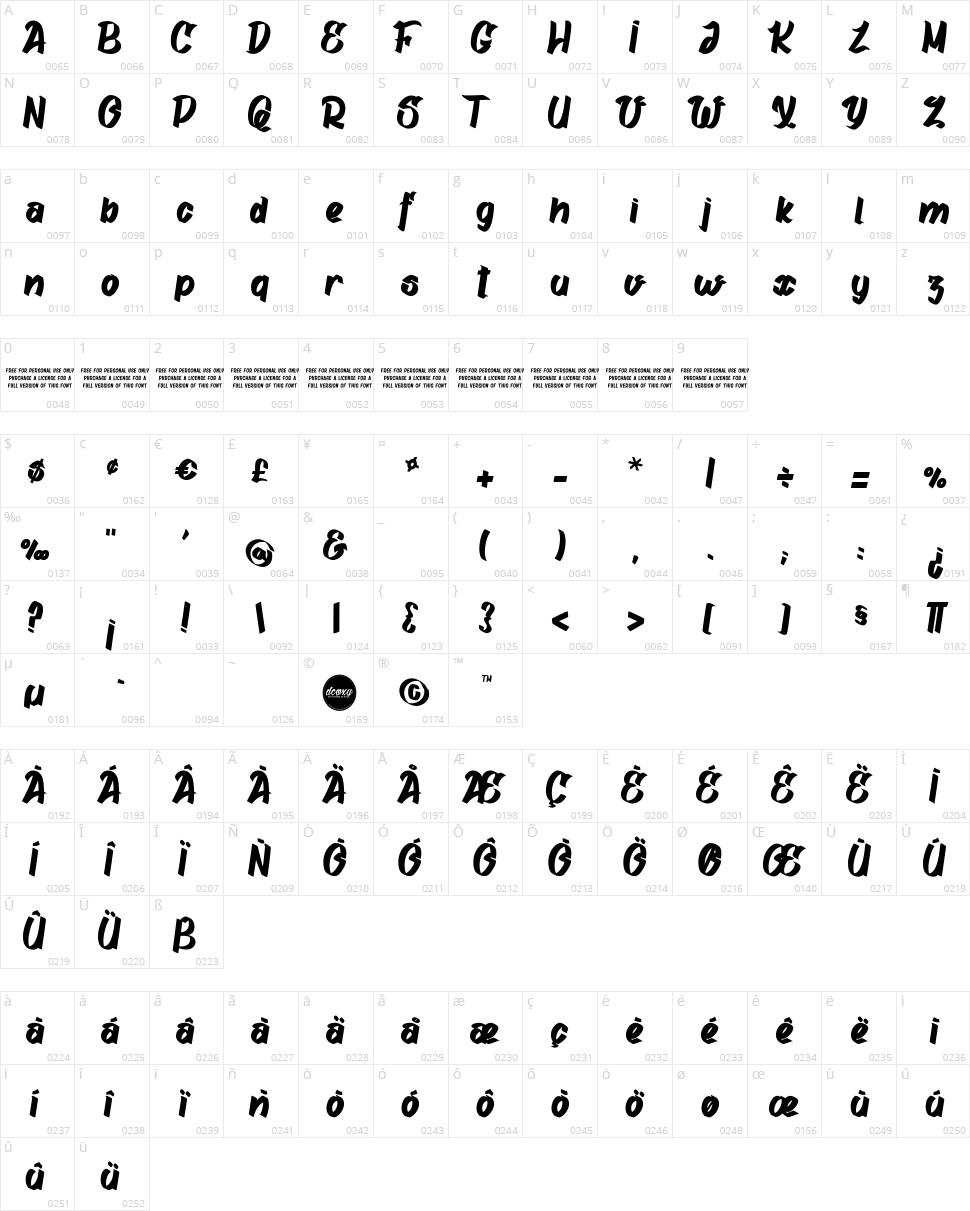 Gatalike Character Map