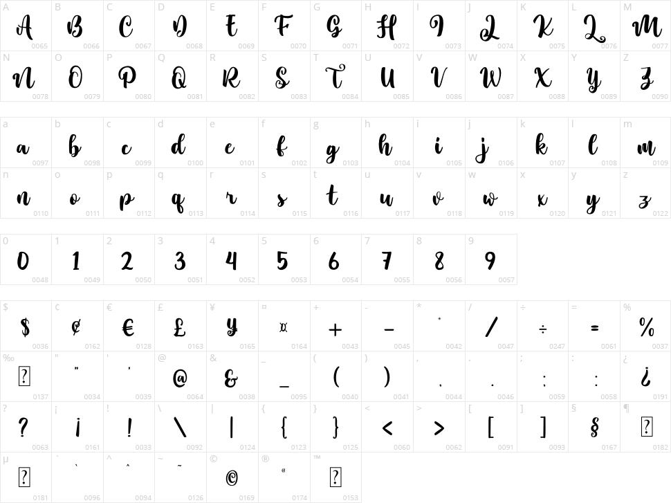 Gatcha Character Map