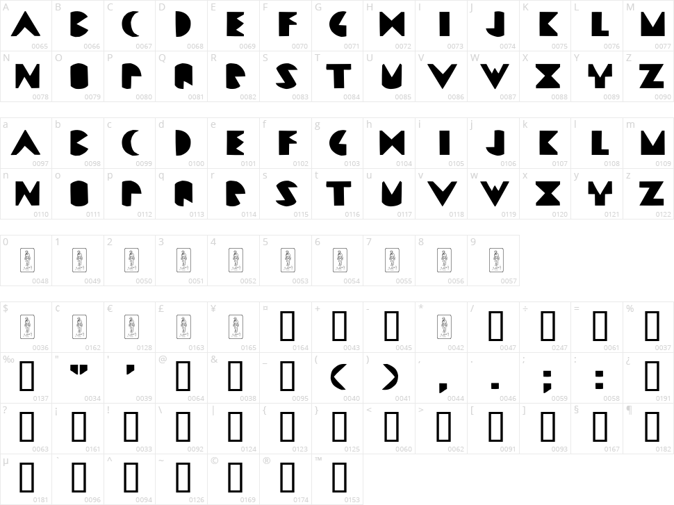 Gayacos Primaria Bastarda Character Map