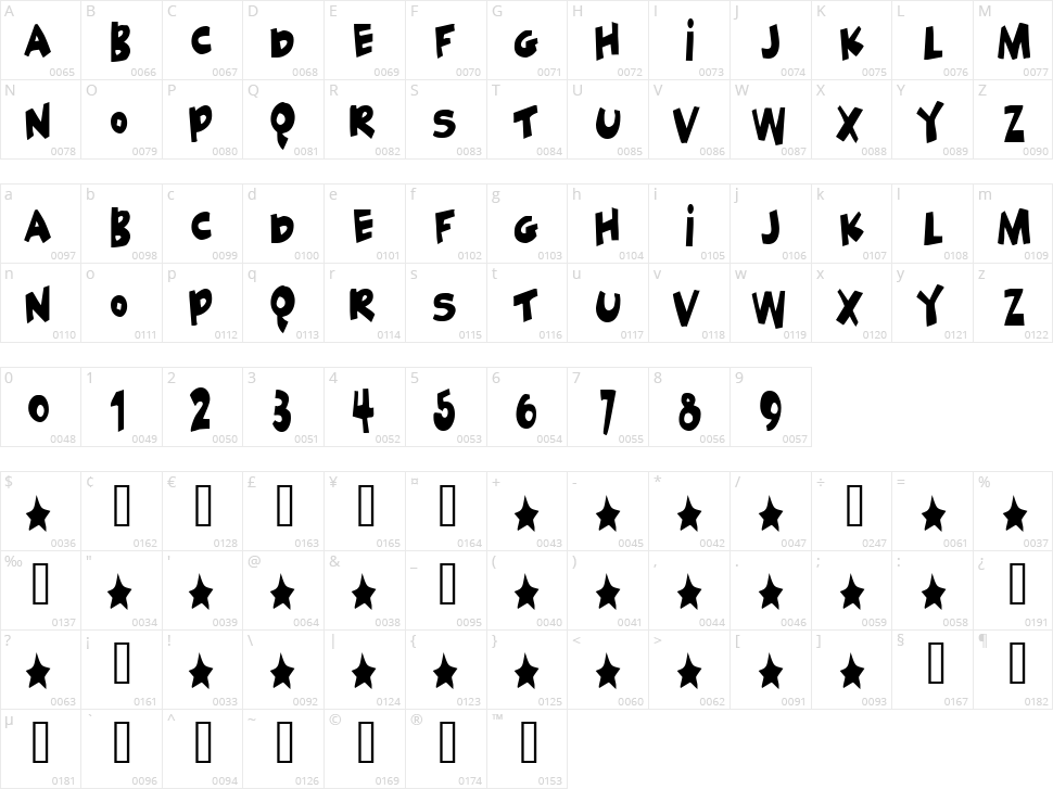 Geek a Byte Character Map