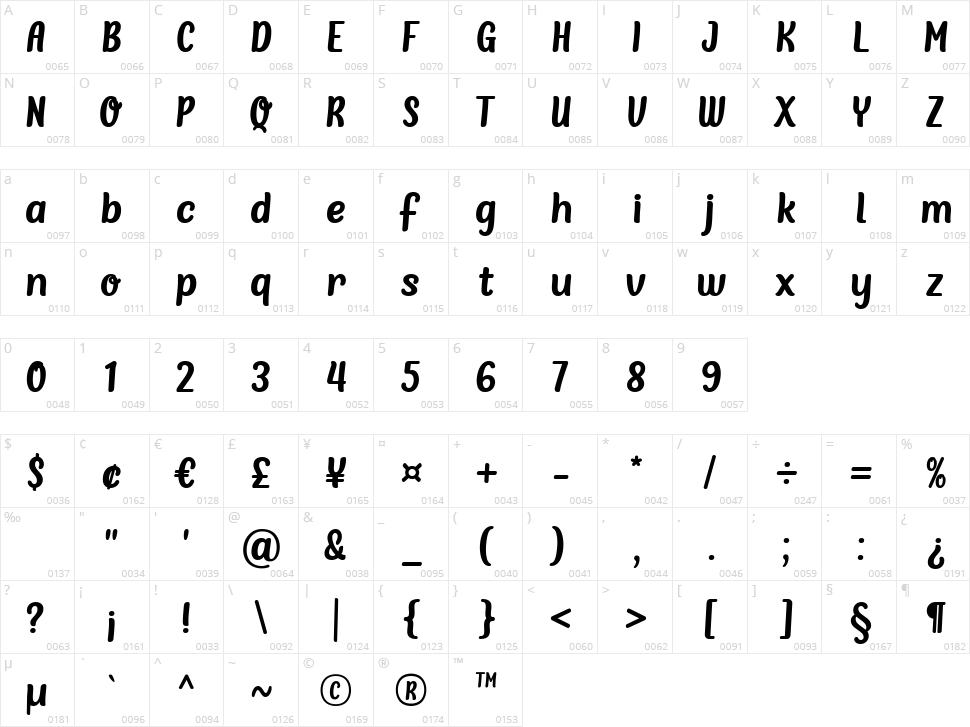 Gelar Character Map