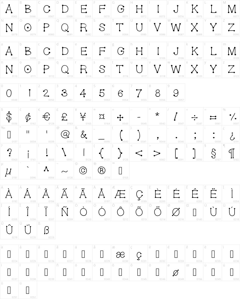 Gel Dotica Character Map