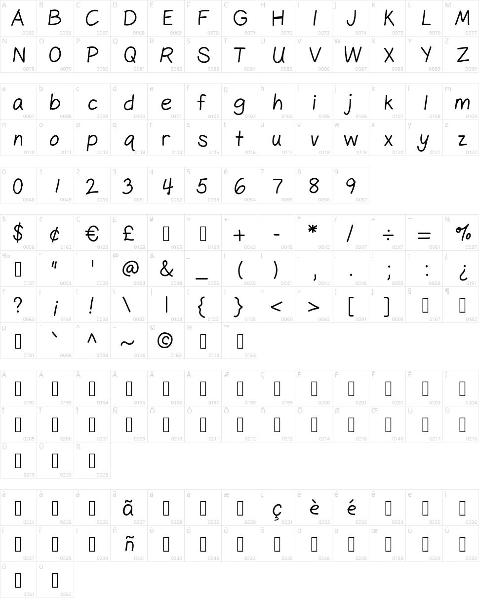 GelPen Character Map