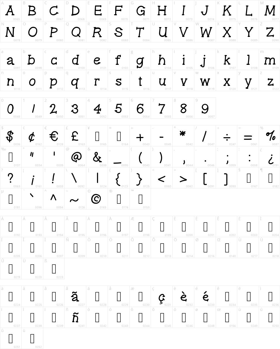 Gel Pen Serif Character Map
