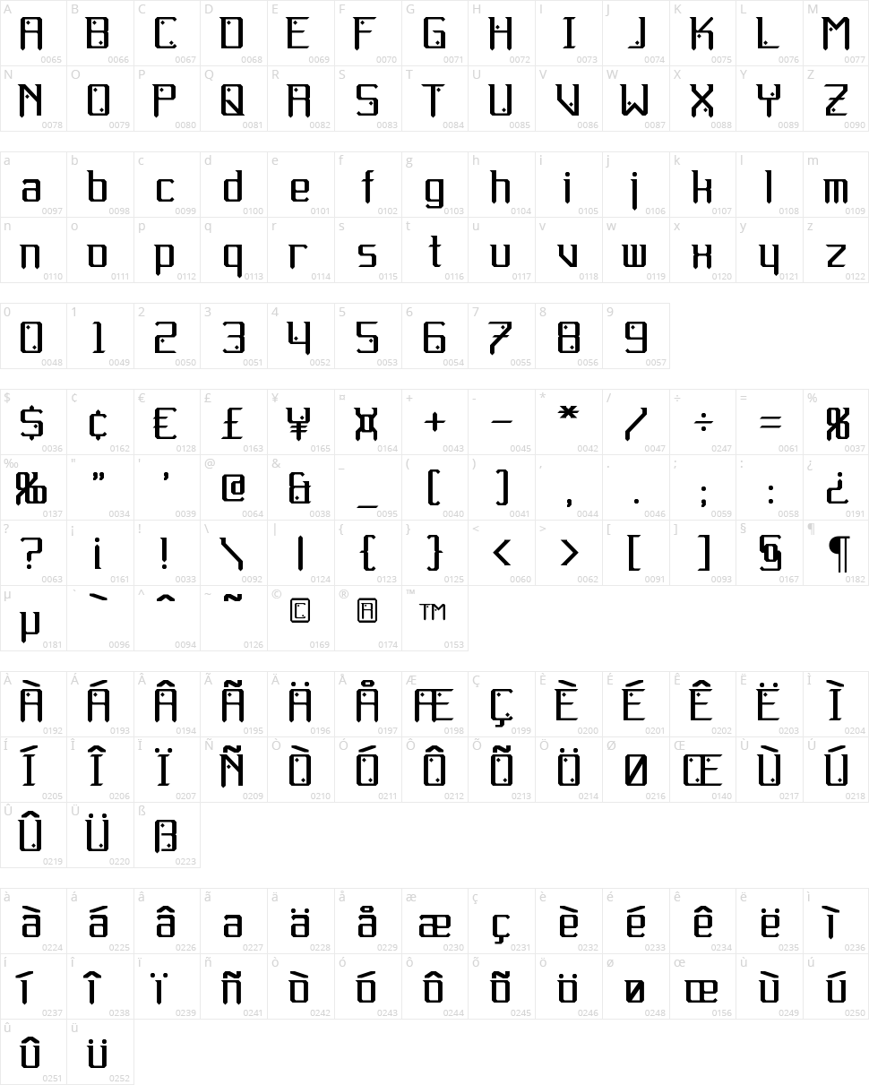Gemcut Character Map