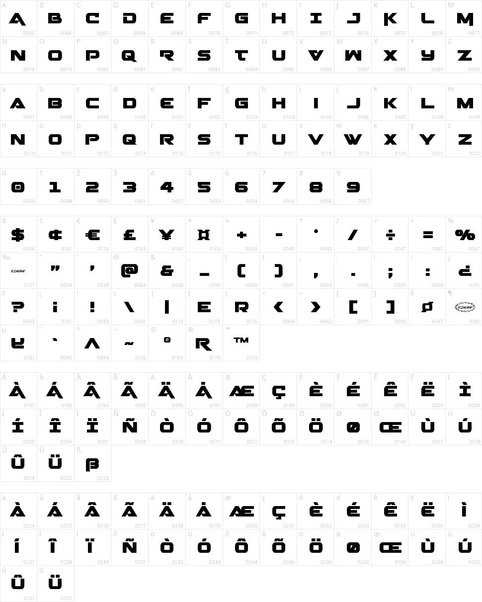 Gemina Character Map