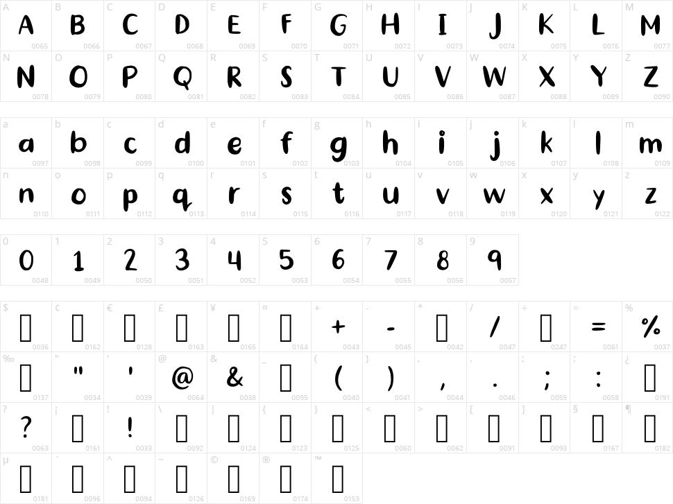 Gen Character Map
