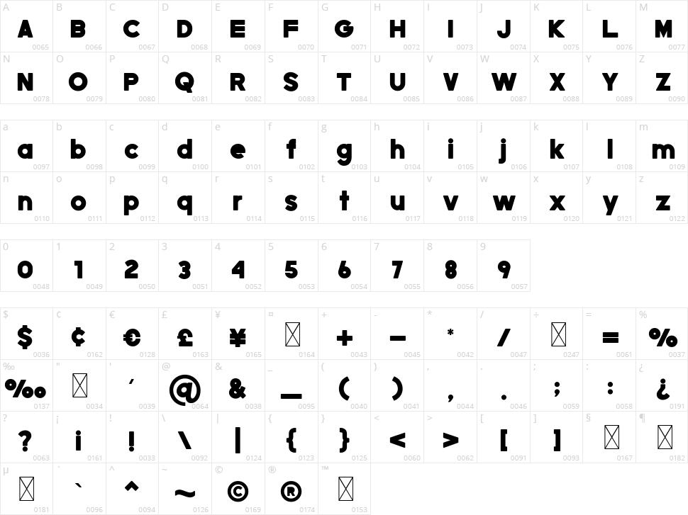 Genta Character Map