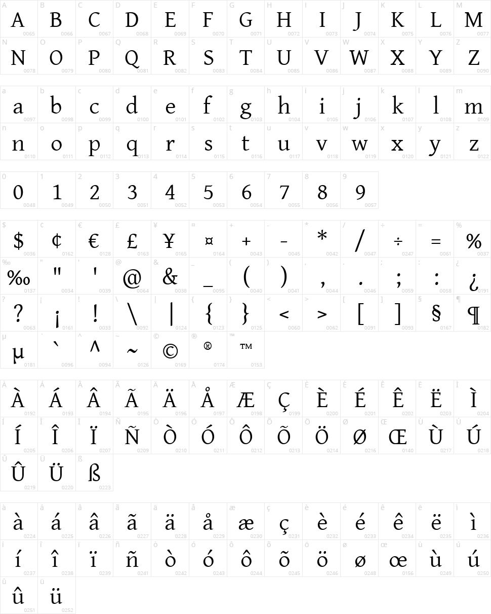 Gentium Character Map