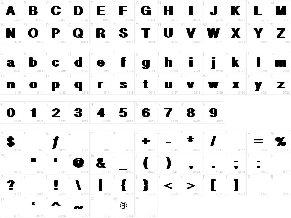 Geometric PW Character Map