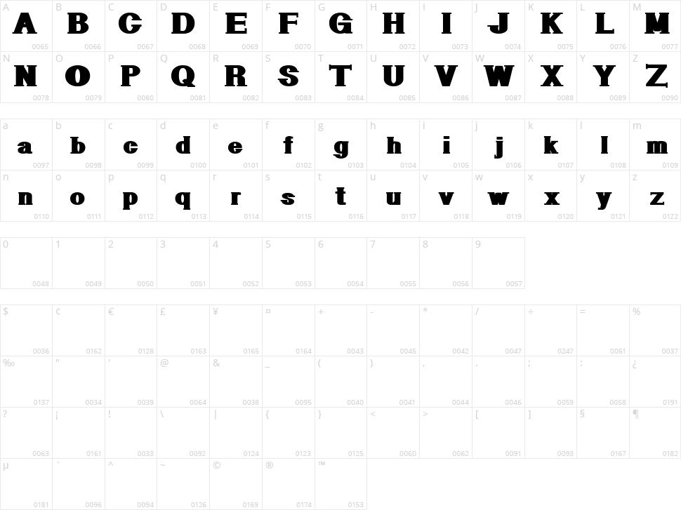 Geometric Serif PW Character Map