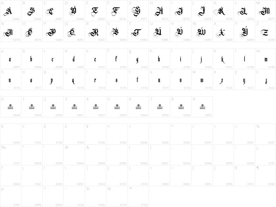 Germanika Character Map
