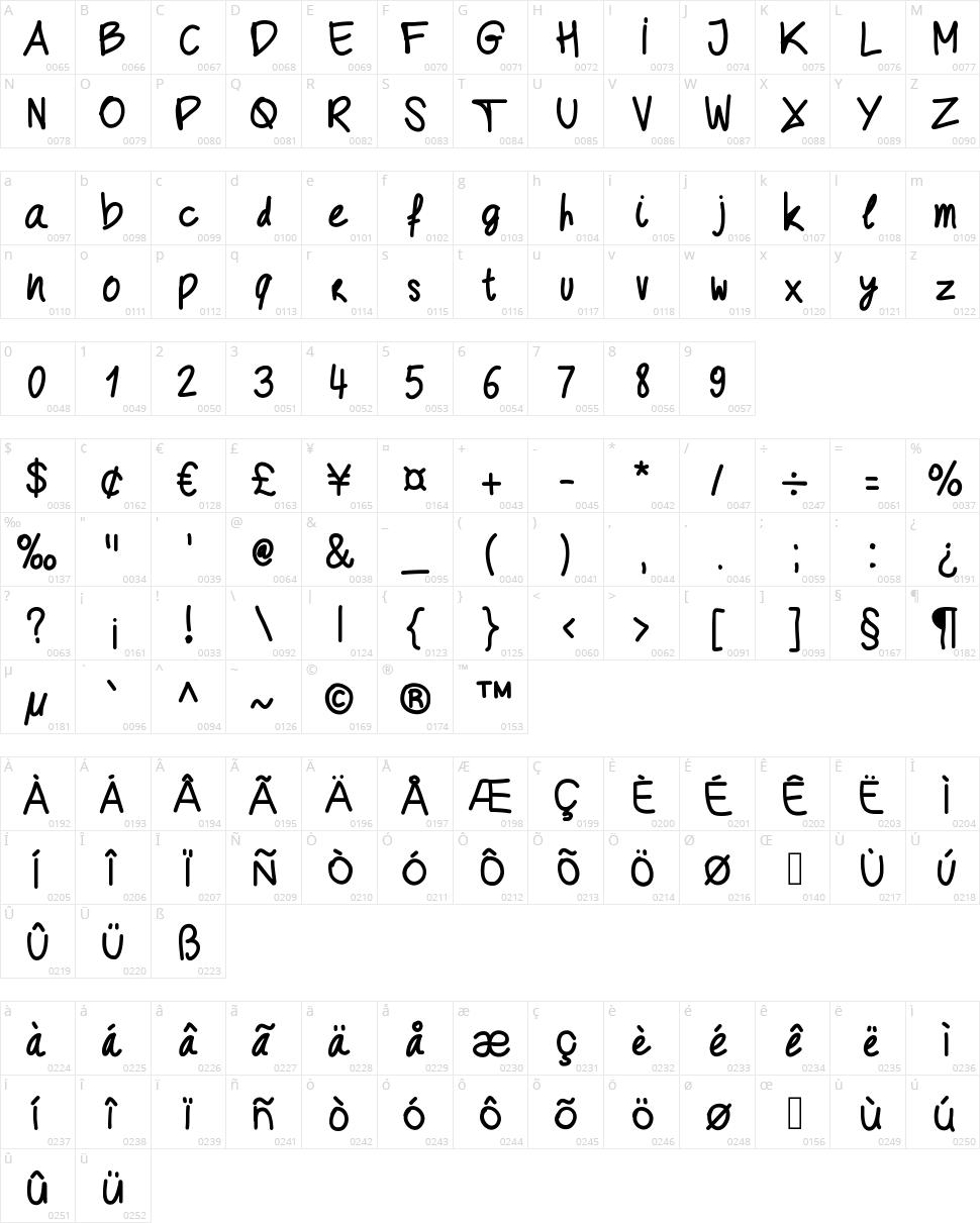 Geschrift Character Map