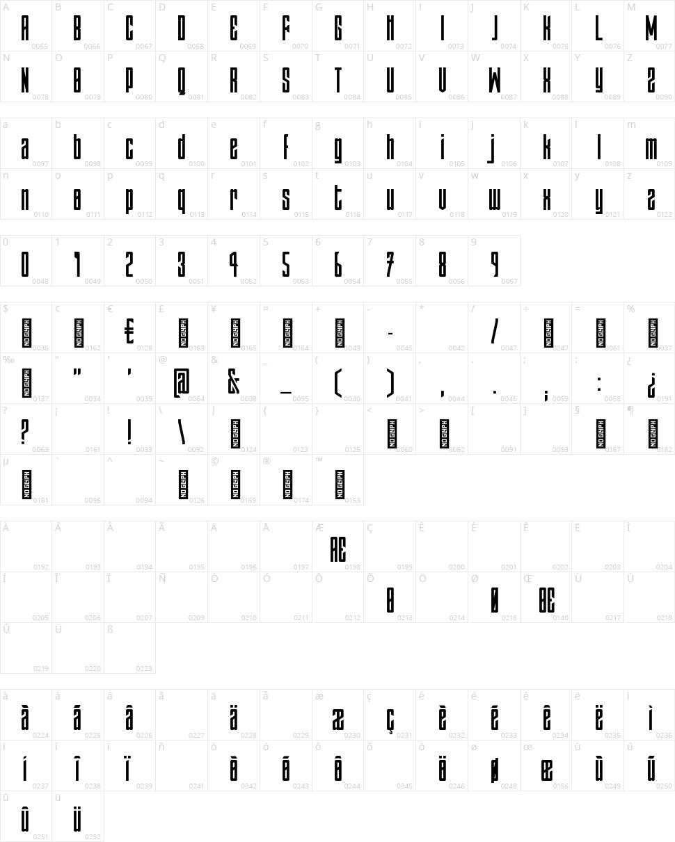 Gestalt Character Map