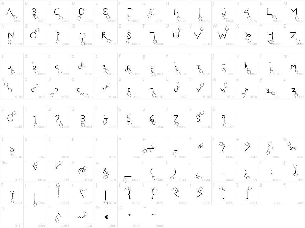 Gesture Stroke Character Map