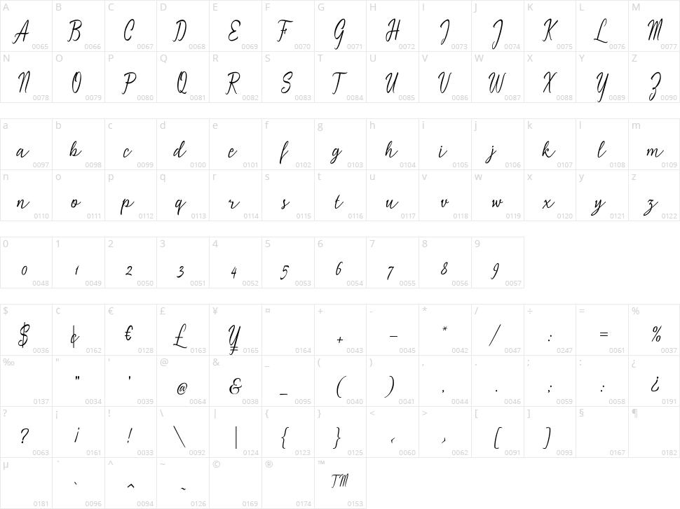 Geysha Script Character Map