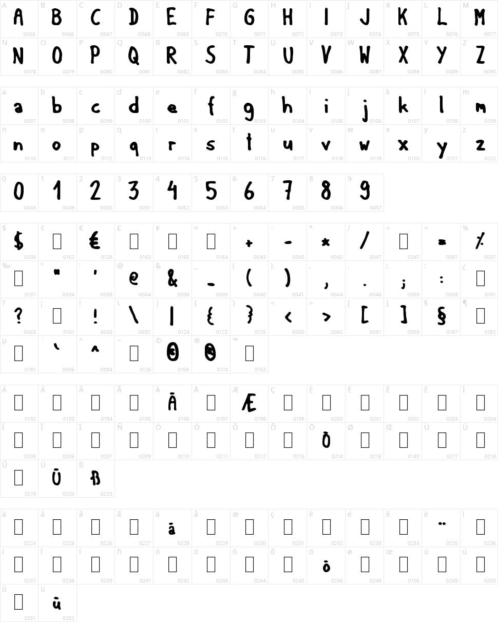 GF Matilda Character Map