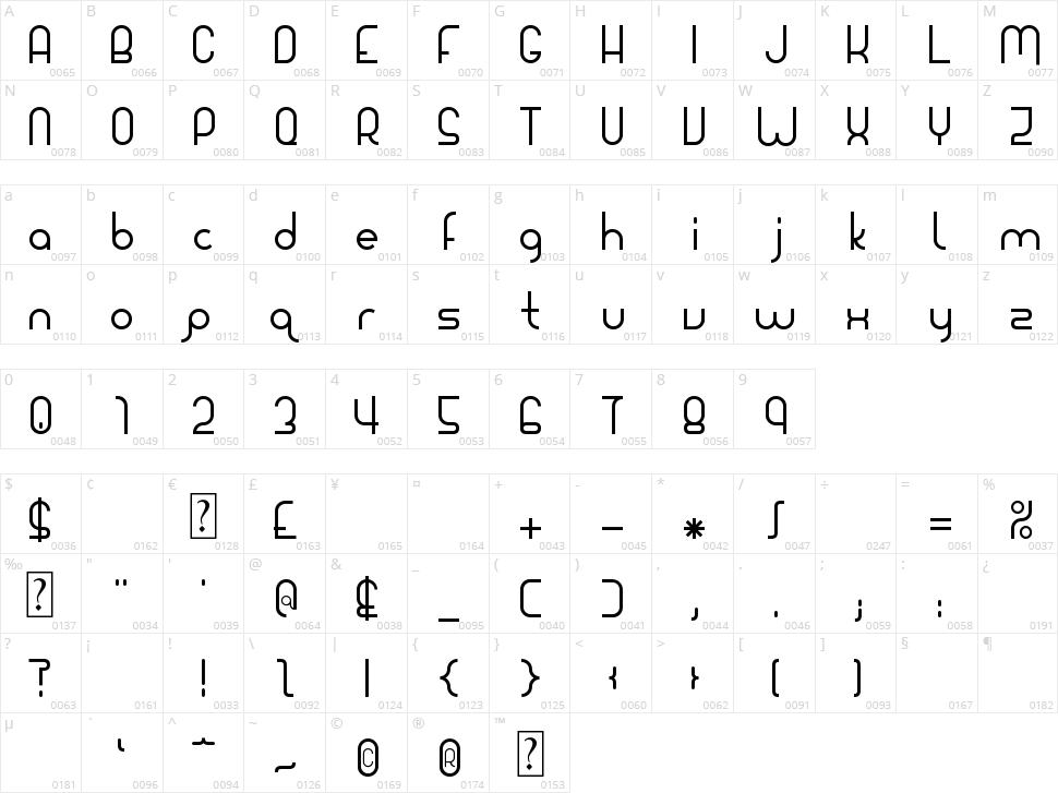Giada Character Map