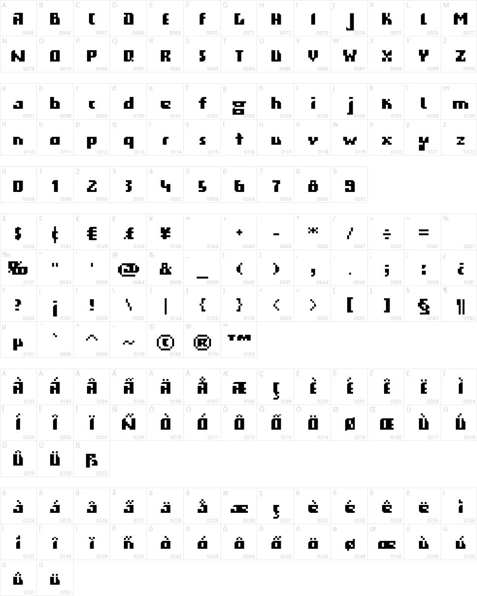 Gigabyte 07 Character Map