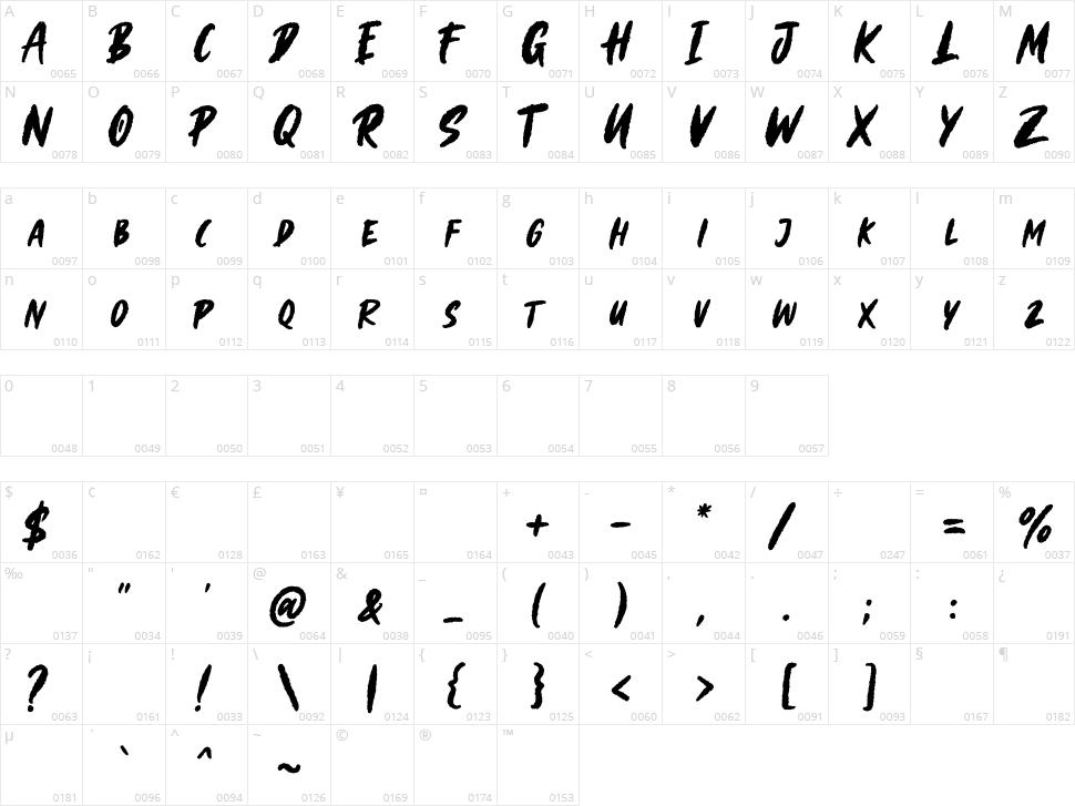 Gillattoz Character Map