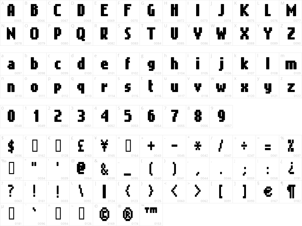 Gimenells Character Map