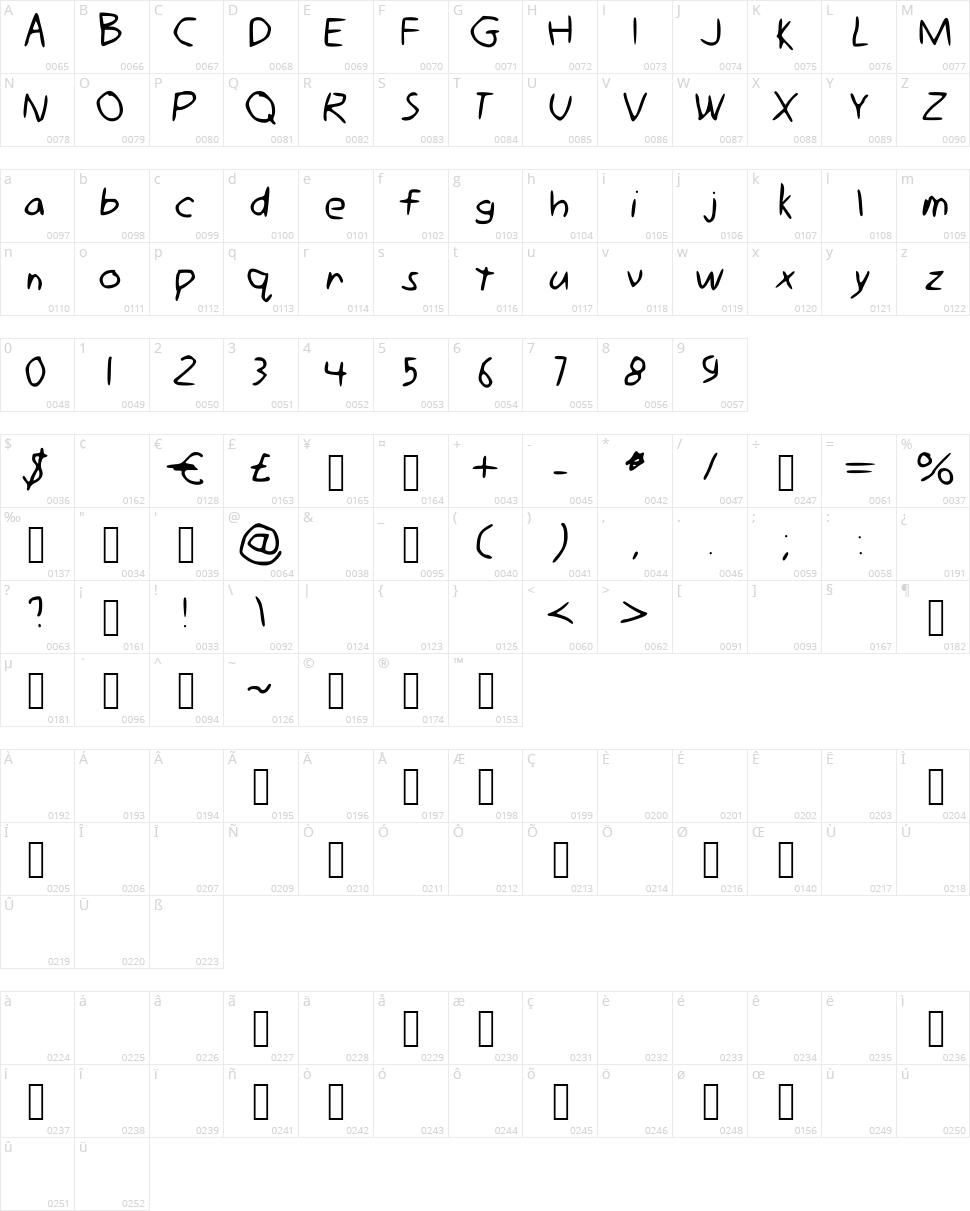 Gimp Mousewriting Character Map