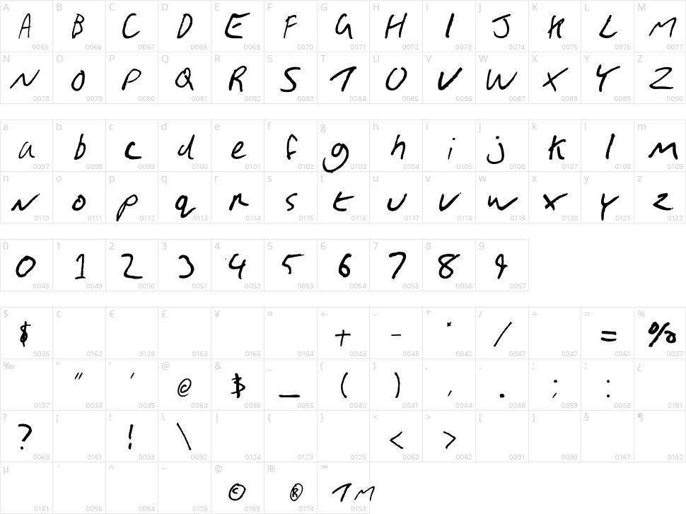 Gimp Scribble Character Map