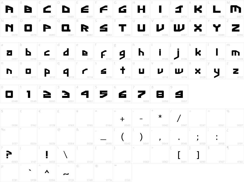 Ginga Inter Character Map