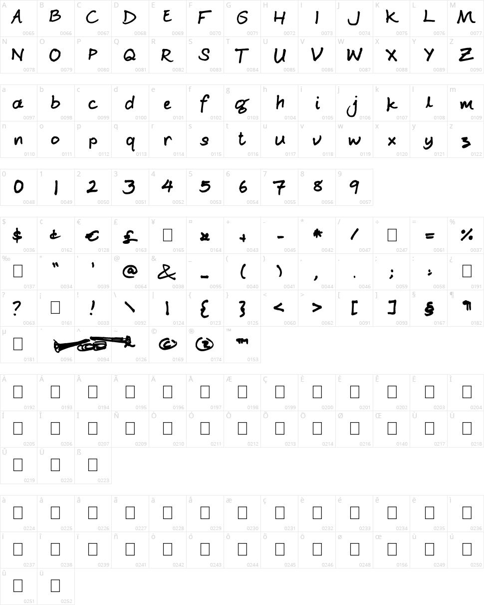 Ginjah Ninjah Character Map