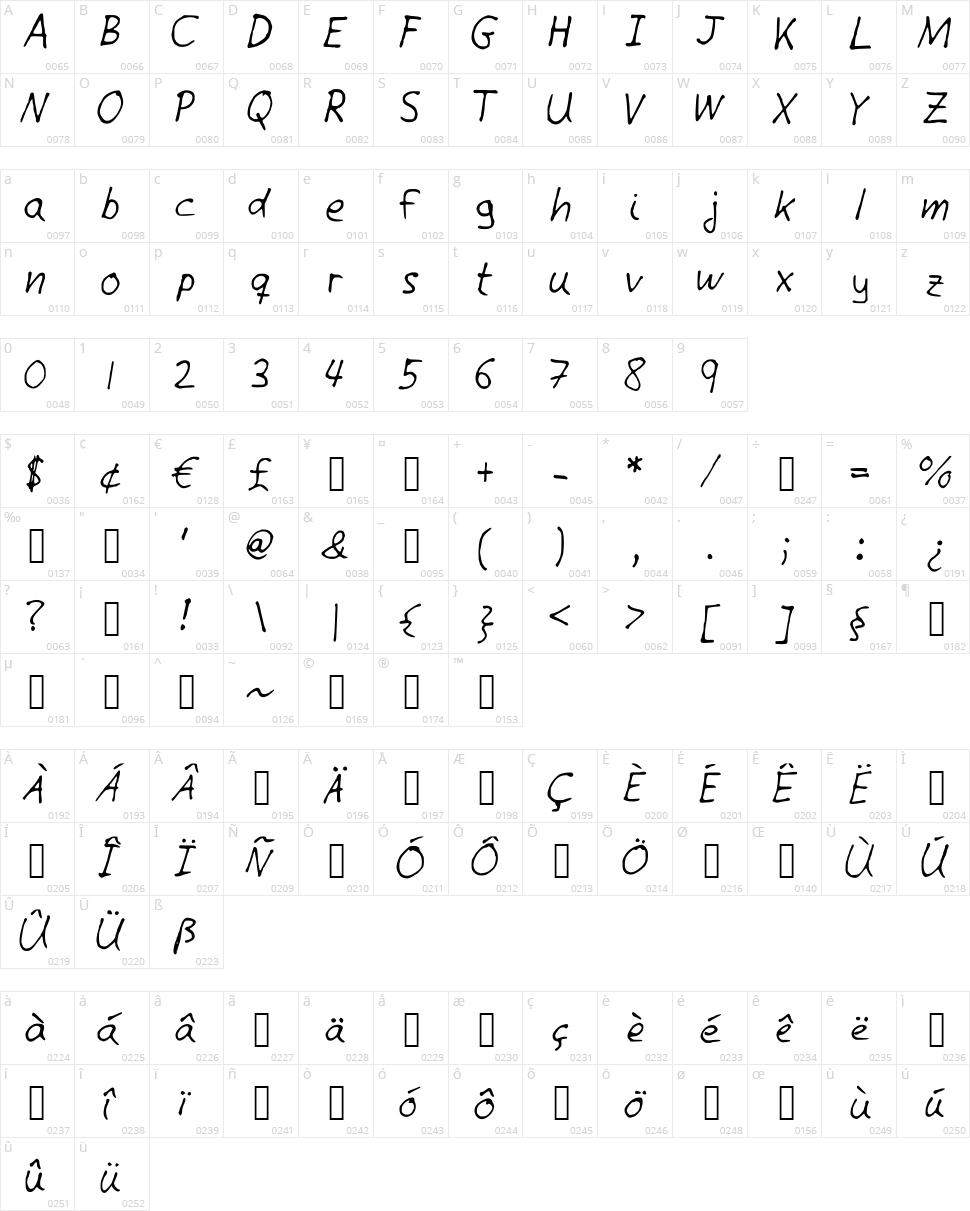 Giotto Handwriting Character Map
