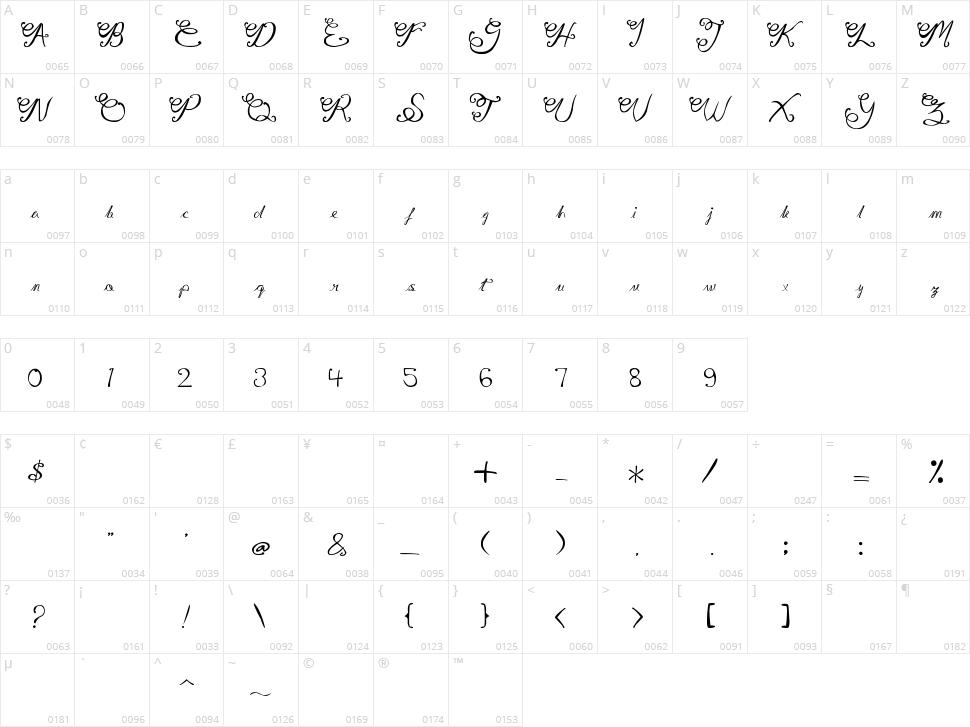 Gita Script Character Map