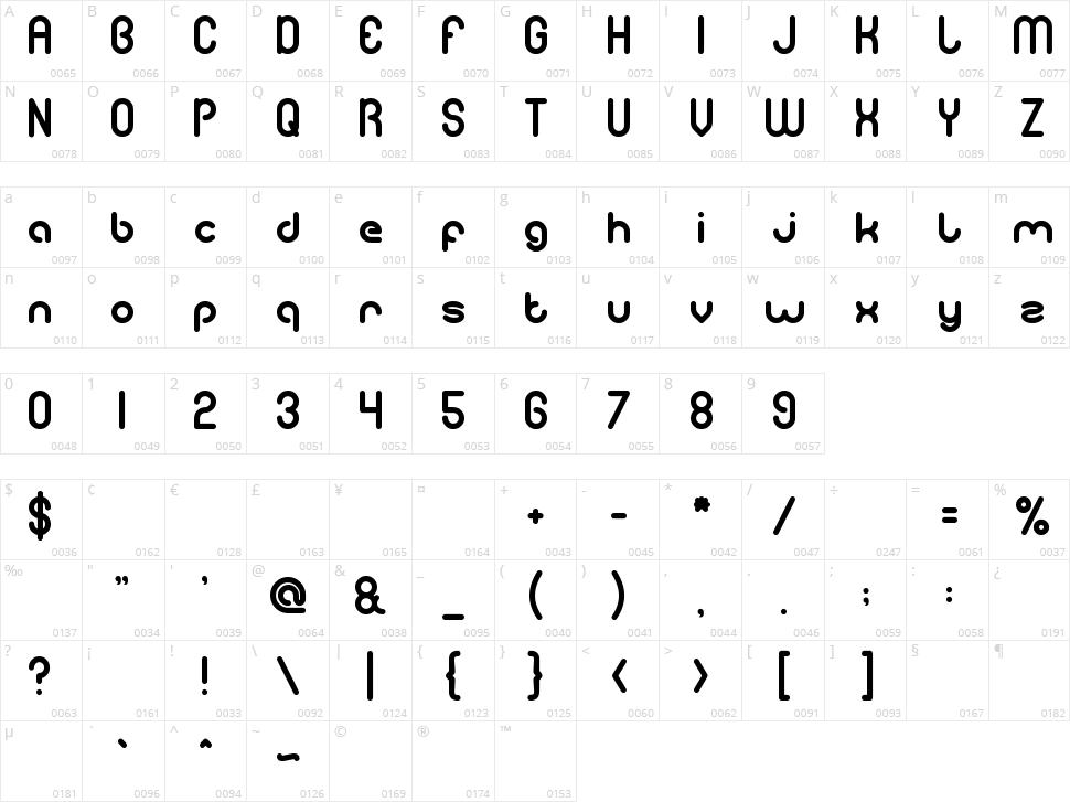 Gitchgitch Character Map
