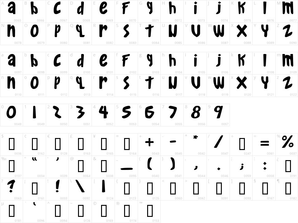 Gkreator Inside Character Map