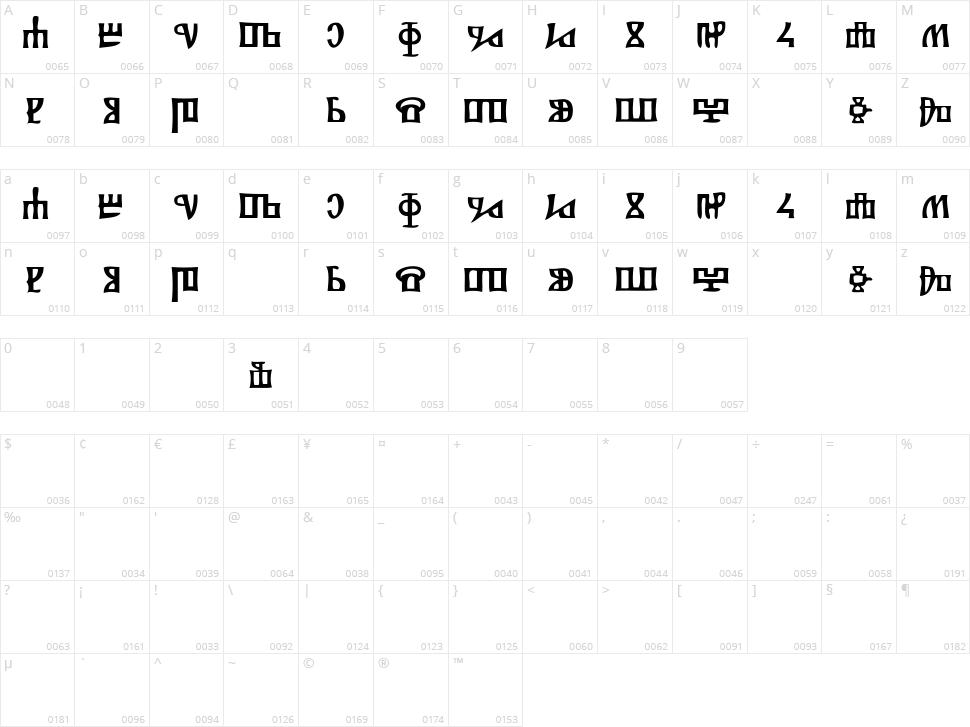 Glagolitsa Character Map