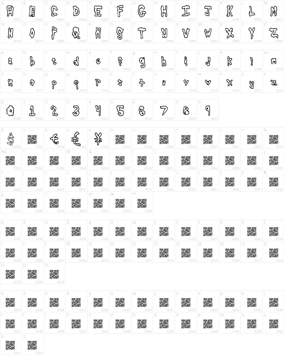 Globtastic Character Map