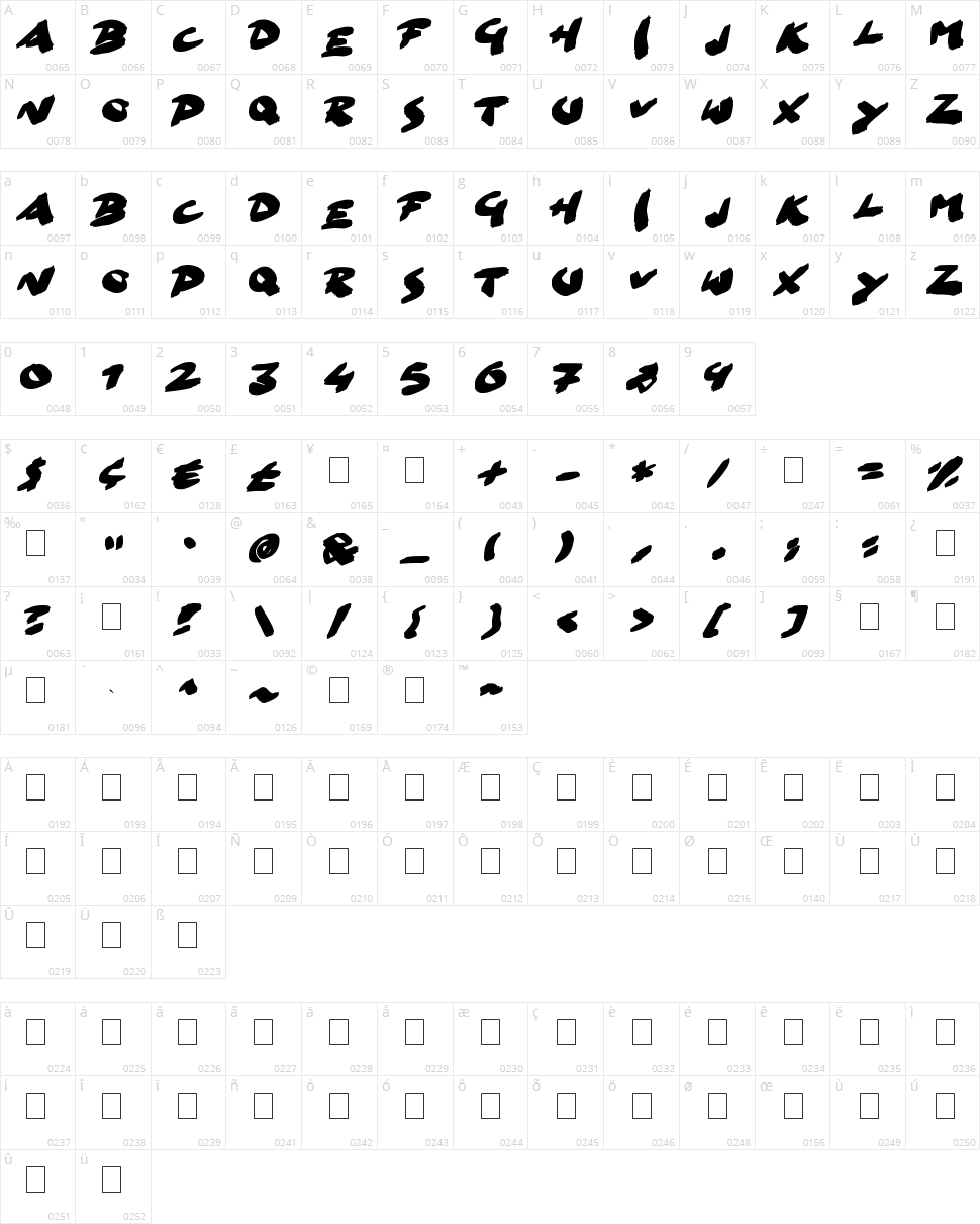 Go Faster Brush Character Map