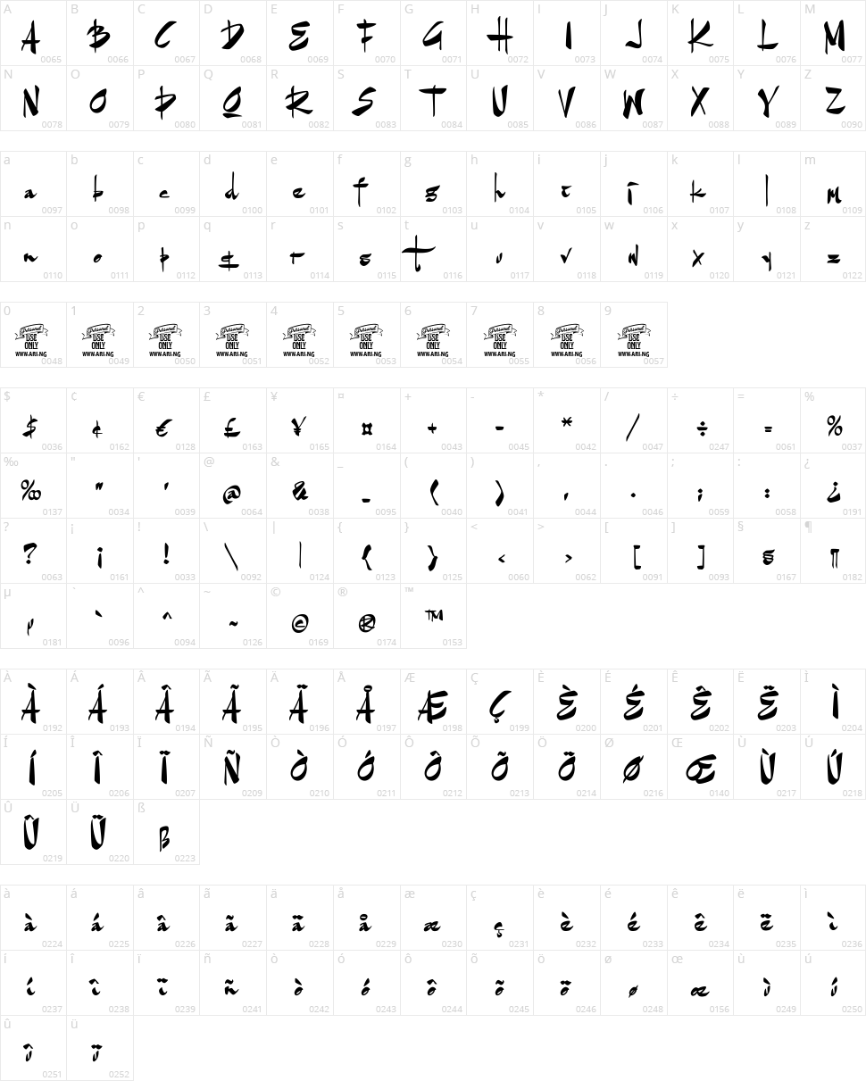 Goatskin Brush Character Map
