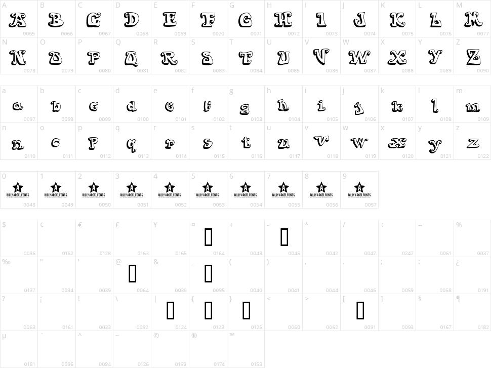 Goiabada Character Map