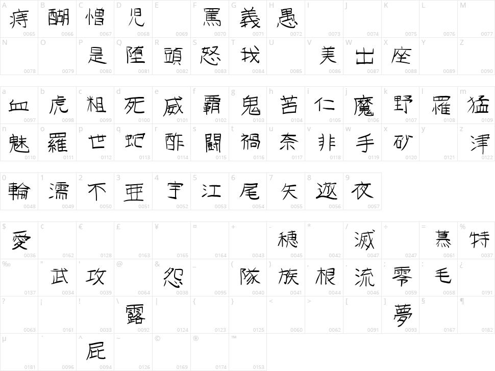 GoJuOn Character Map