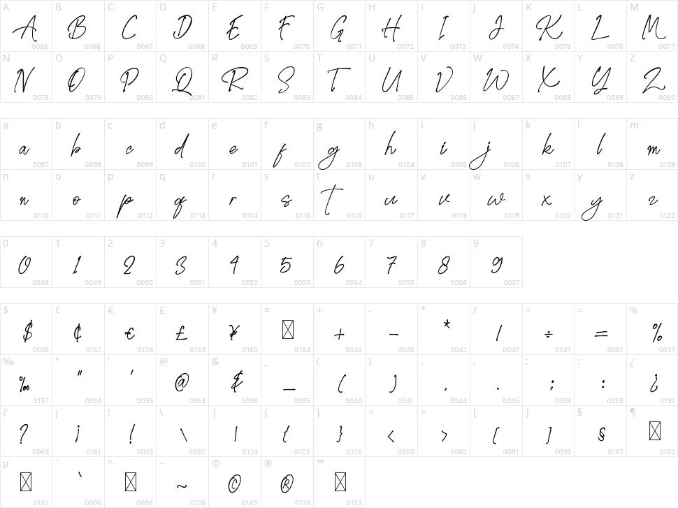 Golden Stanbury Signature Character Map