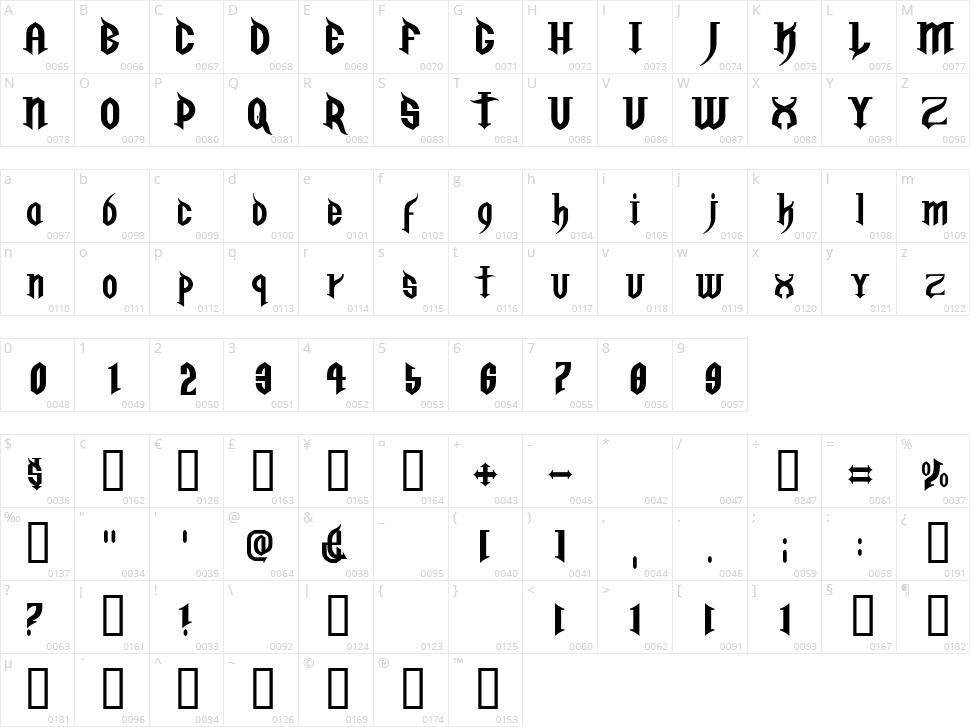 Golgotha Character Map