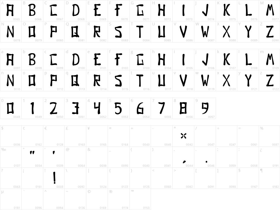 Gomo Character Map